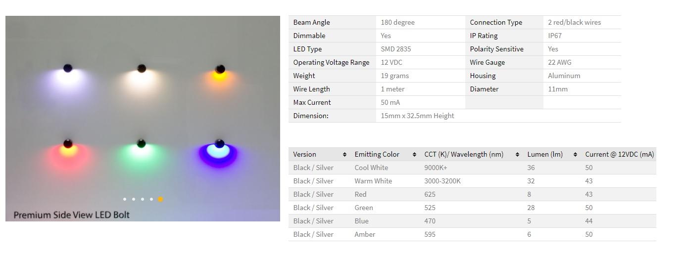 Waterproof led lighting pilotlights premium panel post light 11mm 12v red or cool white greentooth Images